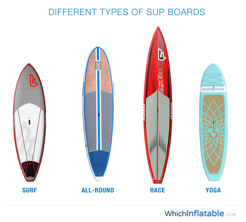 Different types of SUP boards